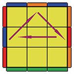 U permutation (a)