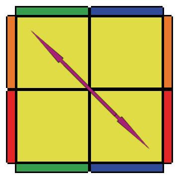 cuboss-2x2-pll-y-perm