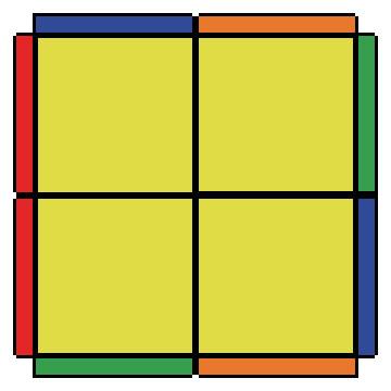 2x2-j-perm-left-full