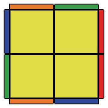 2x2-j-perm-right-full