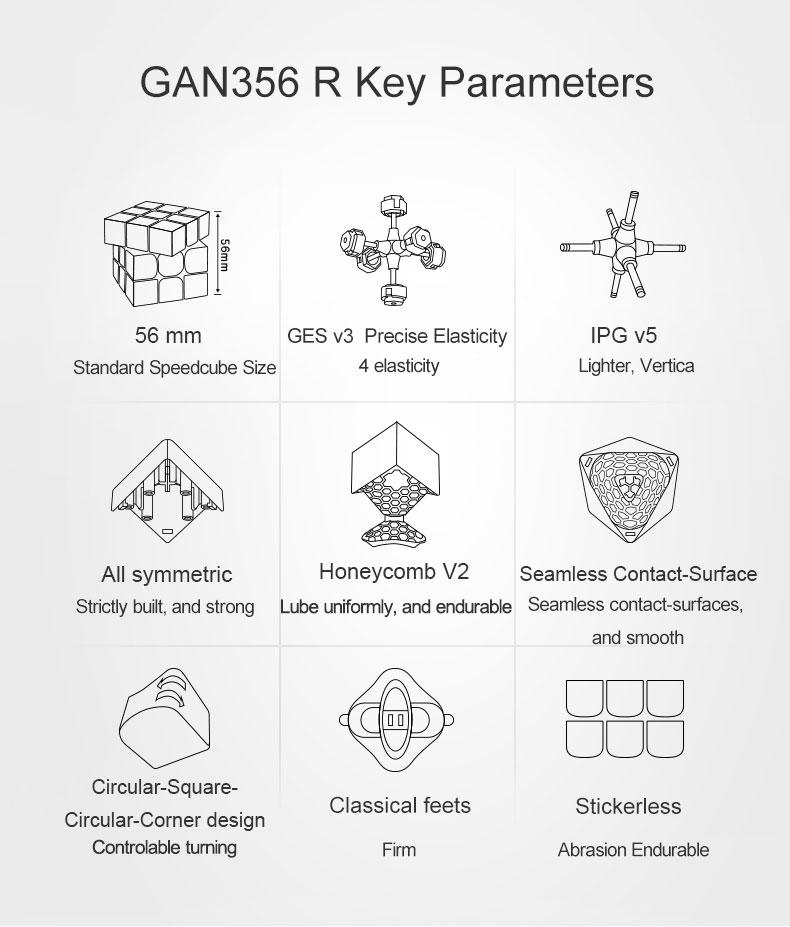 GAN-356-R1