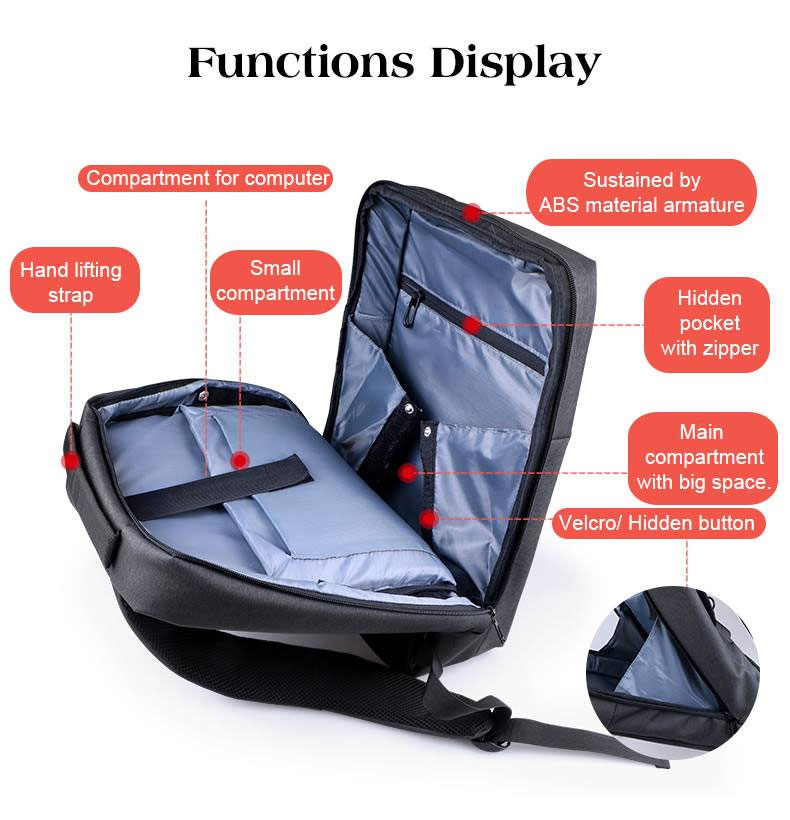 qiyi-backpack-functions-display
