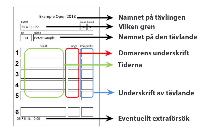 score-sheet-svenska