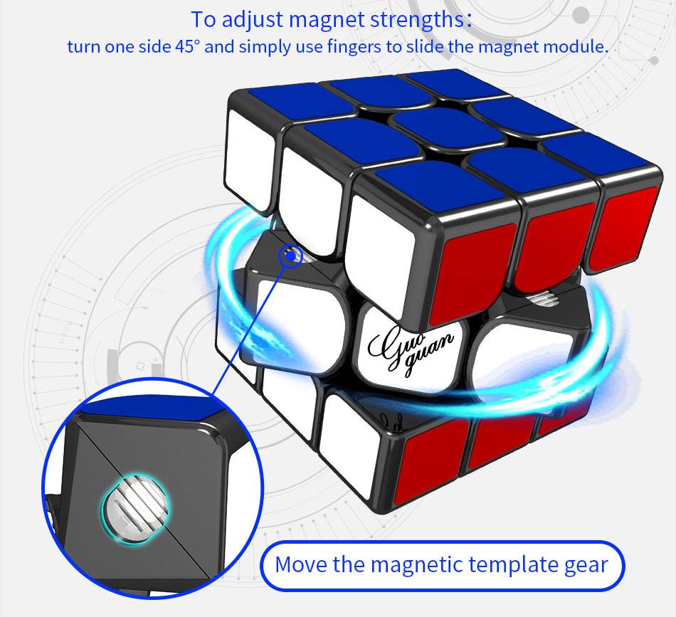 EDM-Magnets